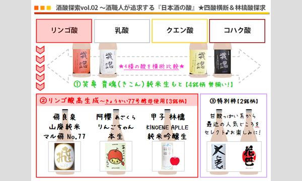 酒酸探索Vol.02~酒職人が追求する『日本酒の酸☆魂』四酸横断&リンゴ酸探求Part1@四谷6/14(木) イベント画像1