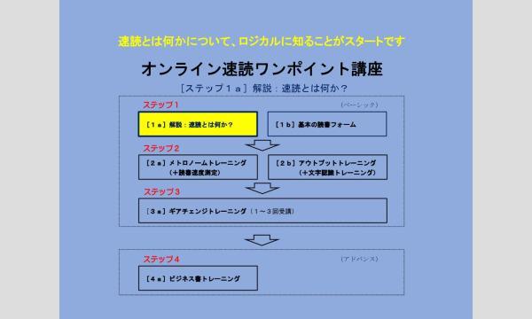 オンライン速読ワンポイント[ステップ1a]解説:速読とは何か?_速読に対しての考え方が変わります。 イベント画像3