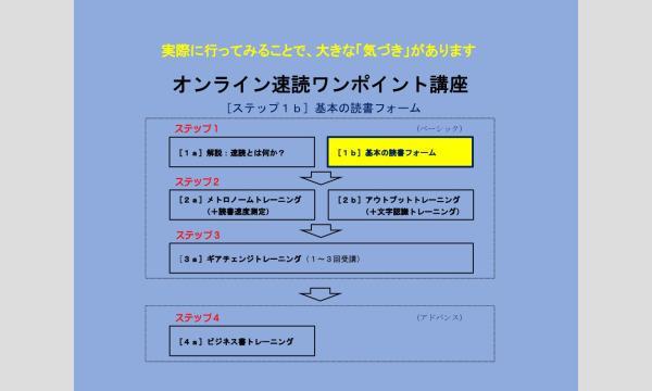 オンライン速読ワンポイント[ステップ1b]基本の読書フォーム_学習や仕事に、リアルな速読スキルを身につけませんか? イベント画像3